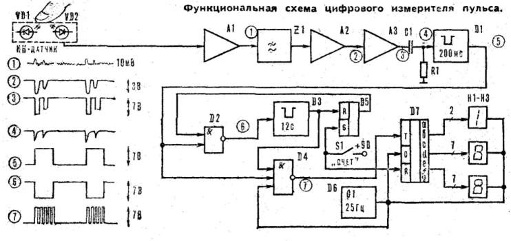 Схема датчика измерителя пульса.
